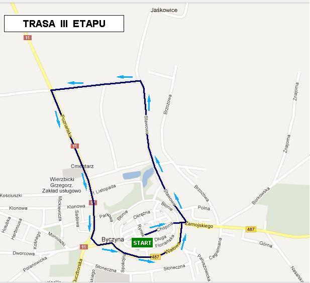 ETAP III MAPA _2